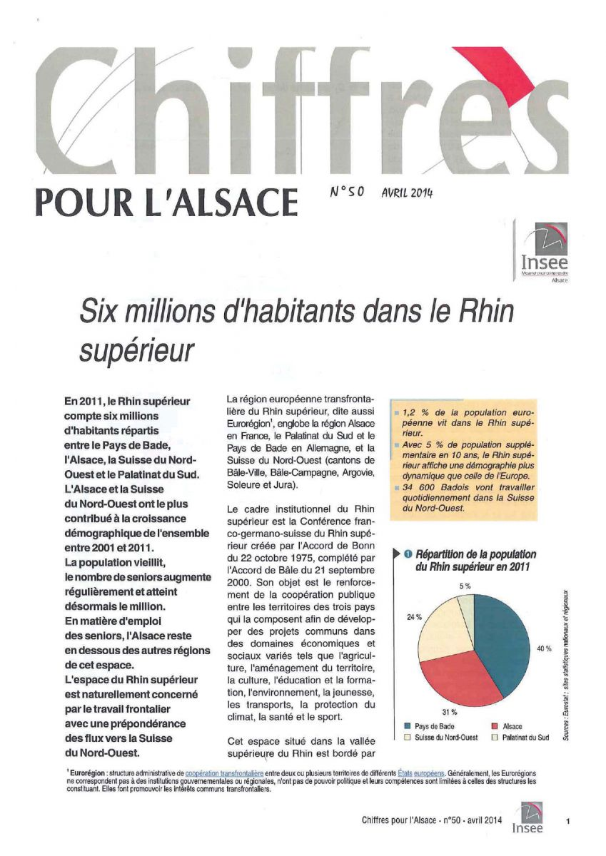 chiffre_insee2014